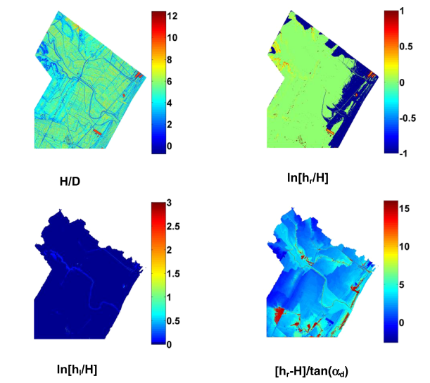 Flood-prone areas assessment using linear binary classifiers based on flood maps obtained from 1D and 2D hydraulic models