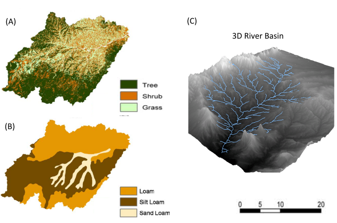 Modelling Vegetation Patterns in Semiarid Environments